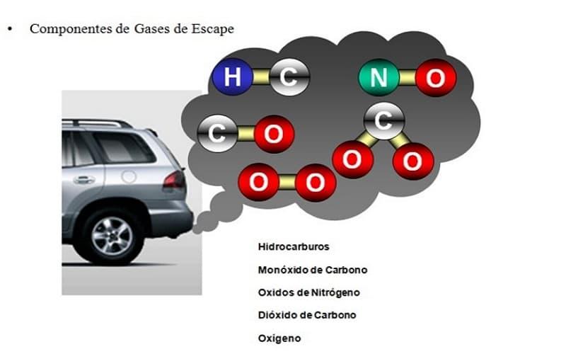 que-gases-analiza-el-analizador-de-gases