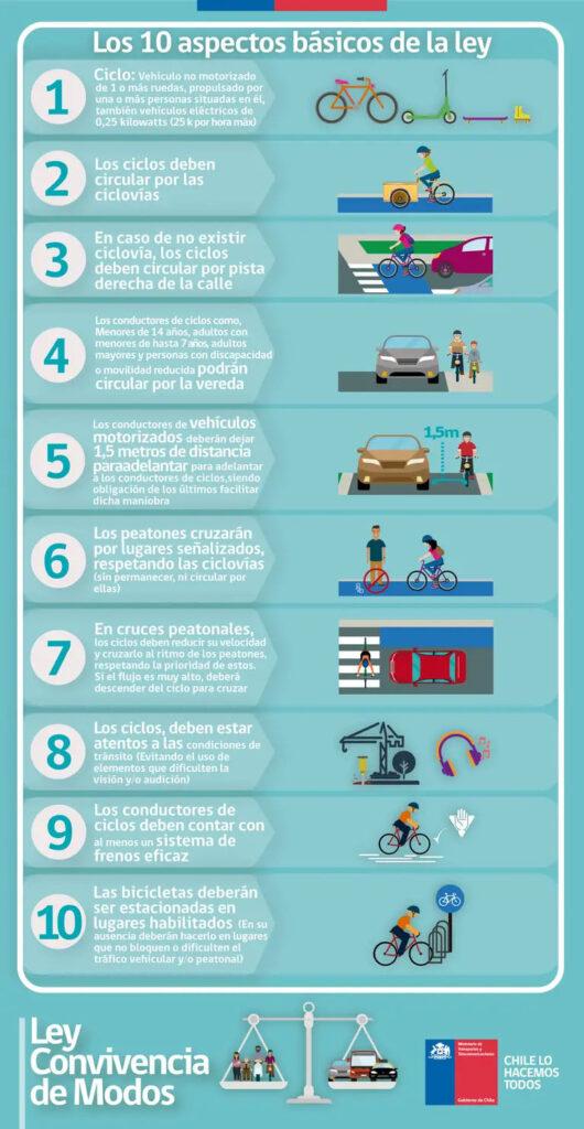 Nuevas señales de tránsito en Chile